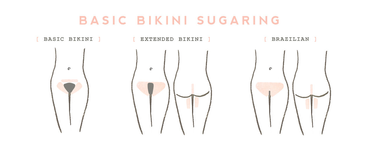 best of Wax difference Between brazilian bikini