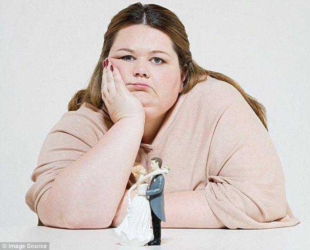 best of Up Fat women tied