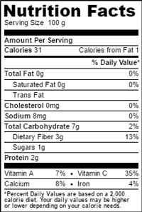 Taze reccomend Fact nutrition sperm