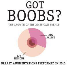 Goobers reccomend Boob size matters