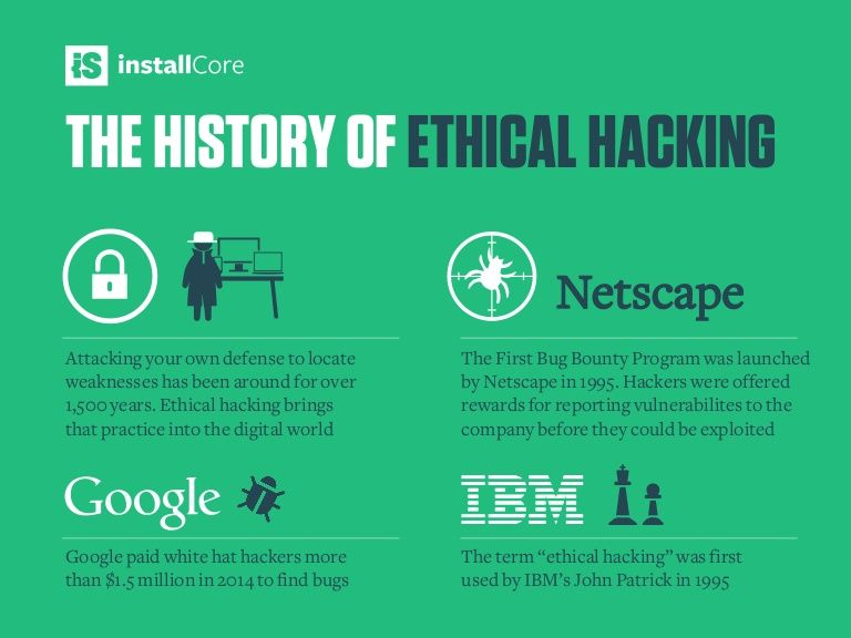 Wizard reccomend Ethical hacking and penetration testing